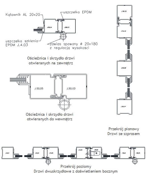 System Jakra - Profil LINE